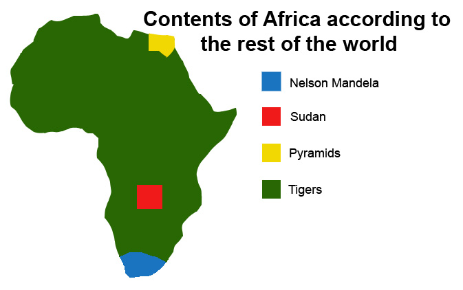 The Contents of Africa